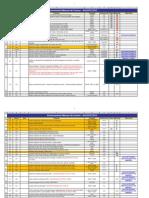 Encerramento Mensal de Custos - Progás - 2013-08 e Confecção de Manuais