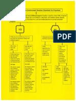 lre decision flow chart 7 30 2014