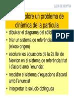 Per Resoldre Un Problema de Dinamica de La Particula