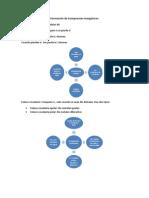 Formación de Compuestos Inorgánicos