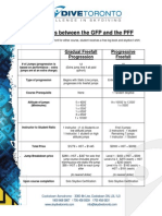 Differences Between the GFP and PFF1