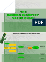 Bamboo_Industry_Value_Chain_Presentation