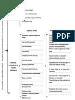 6 criterios de valoracion de los factores ergonomicos.docx