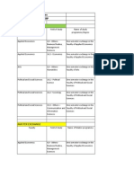 List of Study Programmes_Antwerp (Updated Nov 2012)