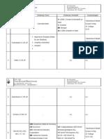 Norm- und Werkstofferklärungen Klassenlösung
