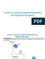 Como Se Constrói Experimentalmente Um Diagrama de Fases (1)
