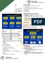 Manual Endocrinologia 2