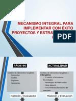 Presentacion Para Seminario de Metodologia de Estrategias, Proyectos e Inversiones