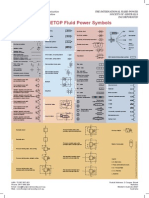 IFPSA Master Symbol Chart