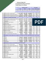 Housing Figures Glance Kerala
