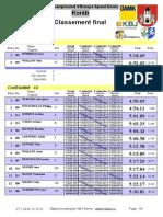 La classifica della finale dei campionati europei di bob 2014 in Repubblica Ceca