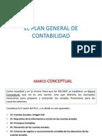 El Plan General de Contabilidad 2