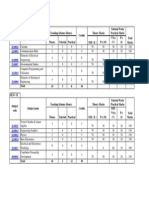 Teaching Scheme of 2013-14_Group II for 1st Year_2