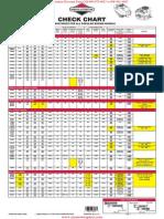 Check Chart Common_specs_english_all BRIGGS & STRATTON_engines