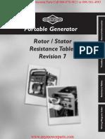 87971GS Generator Resistance Tables Rev 7