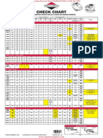 Briggs and Stratton Valve Clearance Chart