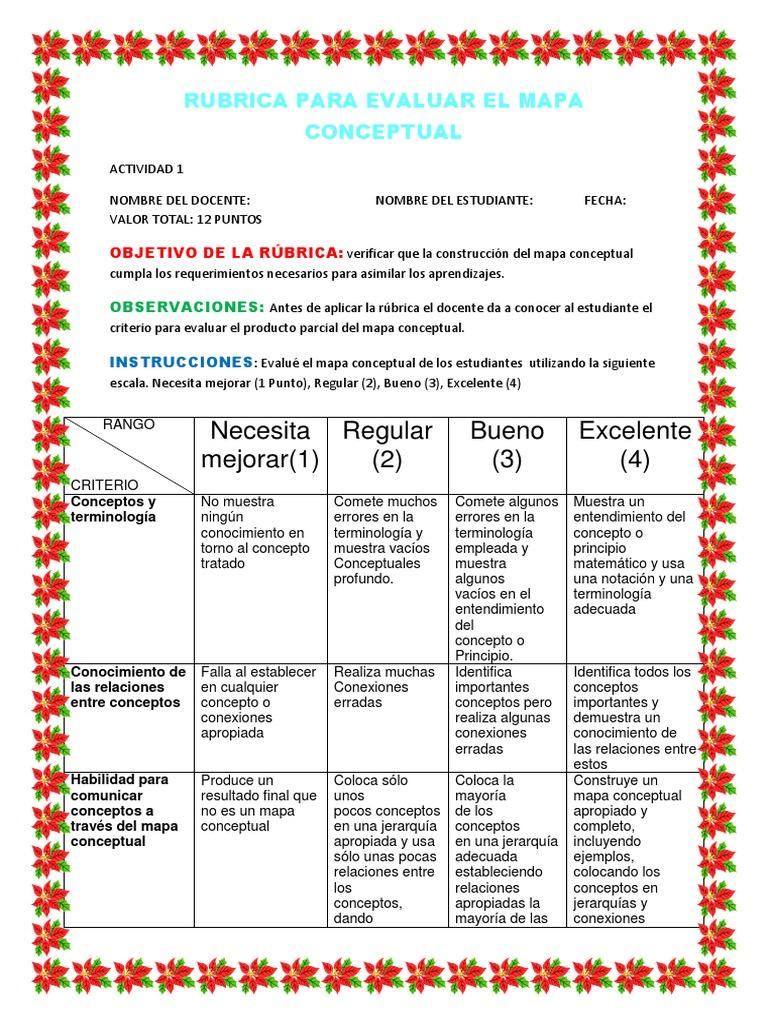 Lujoso Plantilla De Lista De Verificación Para Profesores ...