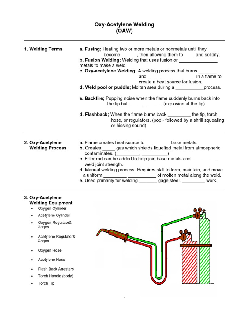 Oxy Acetylene Welding Diagram Wiring Mig Process Objective Pdf Mechanical Engineering Torch Kit