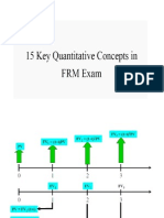 15 Key Quantitative Concepts in FRM Exam