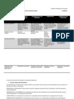 Cuadro Comparativo de Las Dimensiones de La Gestión Escolar