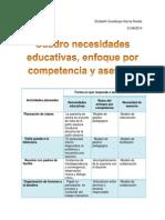 Cuadro Necesidades Educativas, Enfoque Por Competencia y Asesoria