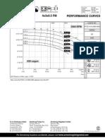 4x3x8.5F_3560RPM_450GPM-Curve_2371