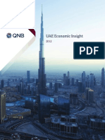 QNB Research on macro trends GCC