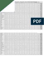 dados de vacinação brucelose 2008 com percentuais