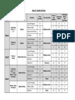 Anexo III - Quadro de Provas - 27-05-2014