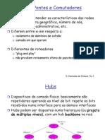 UnipeCC_2006.2_RSD_05.3-Enlace_Dispositivos.ppt