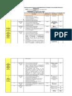 Propuesta Del Plan de Evaluacion SIDII-2014.2