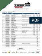 47567 XCO MU Results