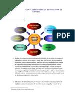 Factores que influyen estructura financiera.pdf