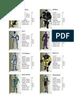 RPG characters