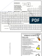 Science Journal Periodic Table Compact Combo Guide