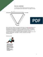 Triangulo Dramatico de Karpman