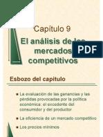 Análisis de Mercados Competitivos