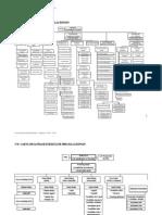 Spm 2010-2014 Perancangan Strategik