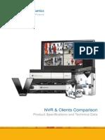 VideoEdge-Victor-NVR Br r01 Lt En