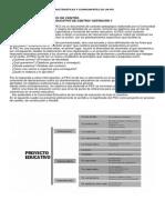 Caracteristicas y Componentes de Un Pei