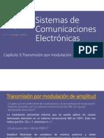 Transmisión Por Modulación de Amplitud