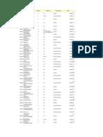 http--www.unadvirtual.org-moodle-liquidacion-liquidacion_actualizada2008-template.phpdocumento=14567259