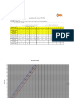 PV Calculation