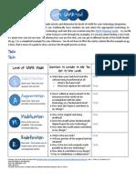 SAMR Brainstorming Guide