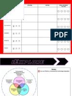 Speed Geeking Presentation Participant Notes