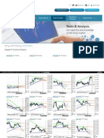 Forex  Technical Analysis   Forex Signals   Forex Signal Indicator - IntegerFX