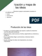 Categorización y Mapa de Las Ideas
