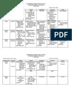 Weekly Plan July 7 11 Science