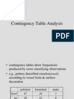 6 contingency tables