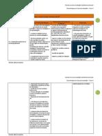 Metodologias de Operacionalização - Parte II
